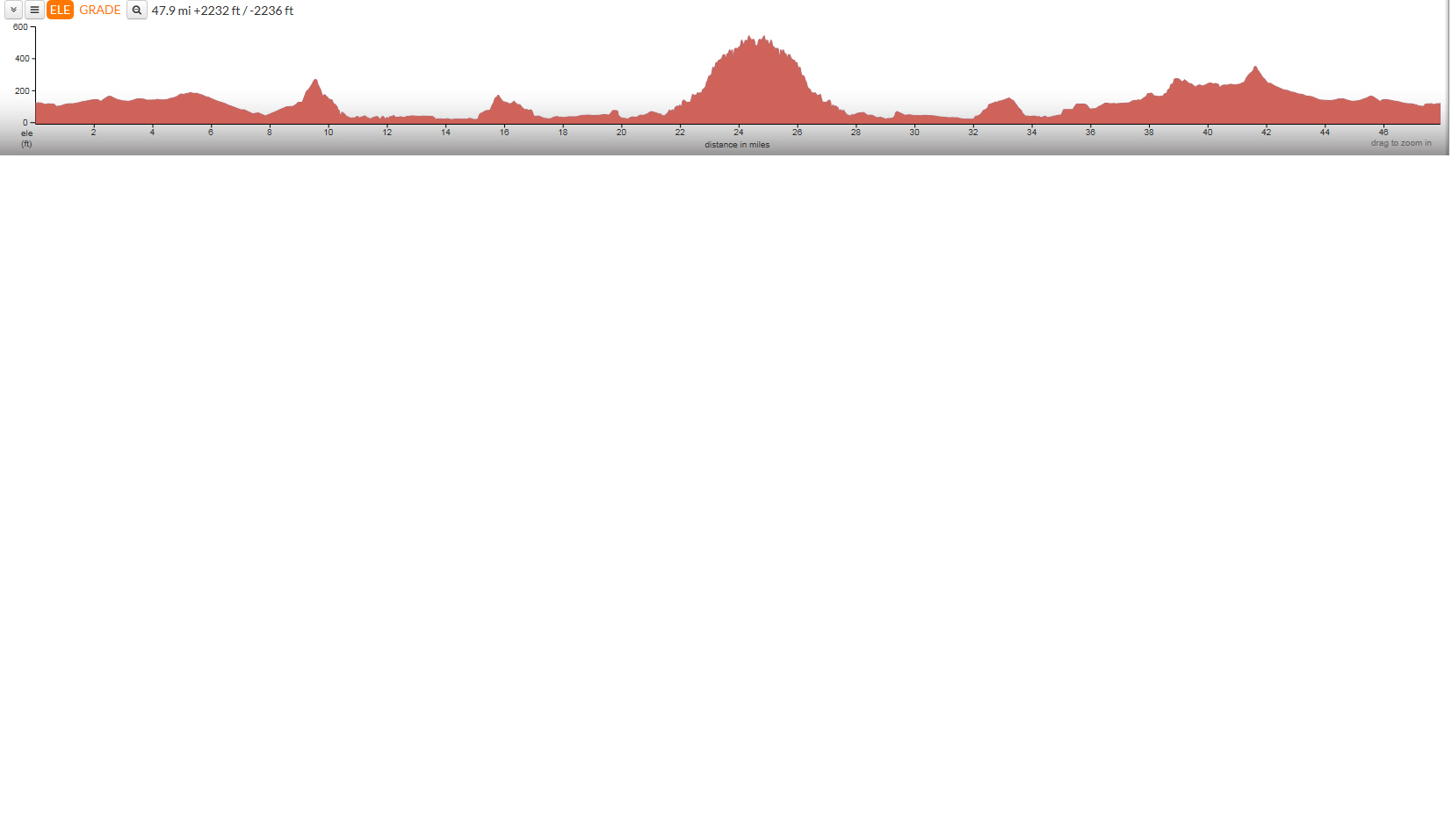 Lopez-James-Way-elevation-profile