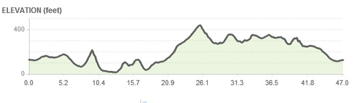 Morro-Tiffany-Elevation-Profile