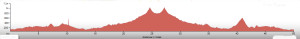 New Huasna elevation profile