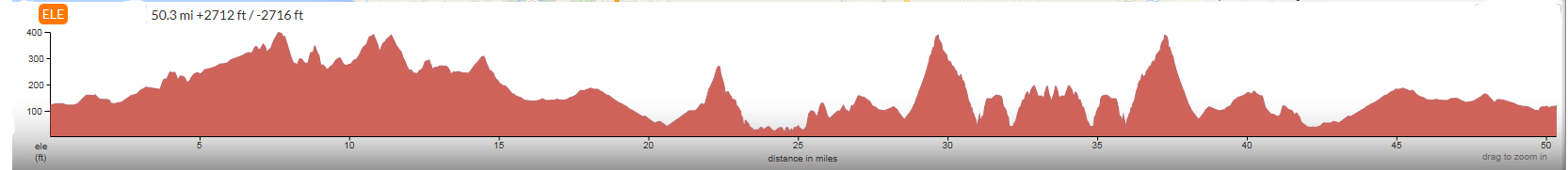 Biddle-Turri-Montana-de-Oro-Elevation-Profile.jpg