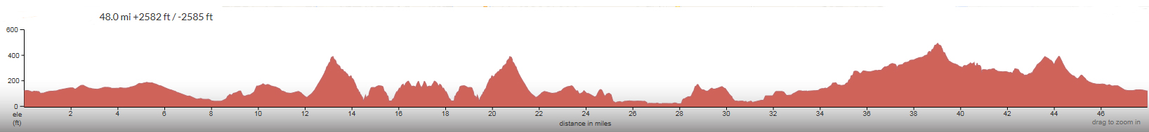LopezMontana-de-Oro-Morro-SLO-Elevation-Profile-2015