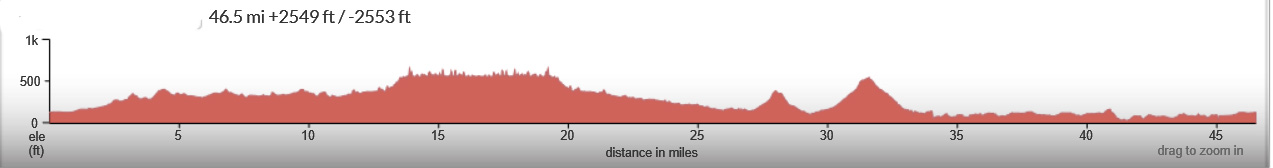 Lopez-Printz-Ormande-Elevation-Profile