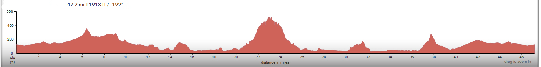 Cuesta-Whale-Rock-Turri-Rd-Elevation-Profile.jpg
