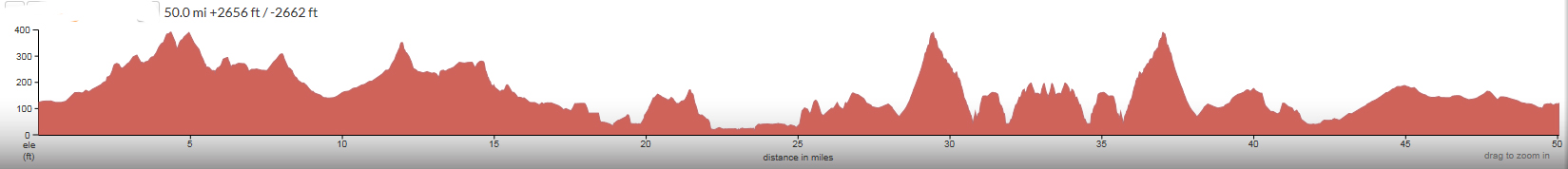 Cuesta-Morro-Montana-de-Oro-2015-elevation-profile